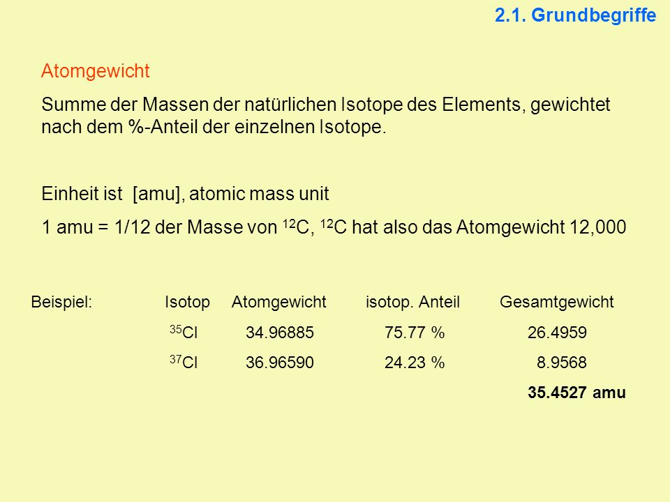 Einheit ist [amu], atomic mass unit
